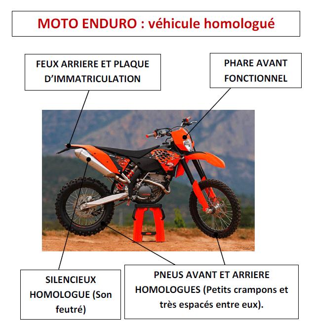 moto-enduro